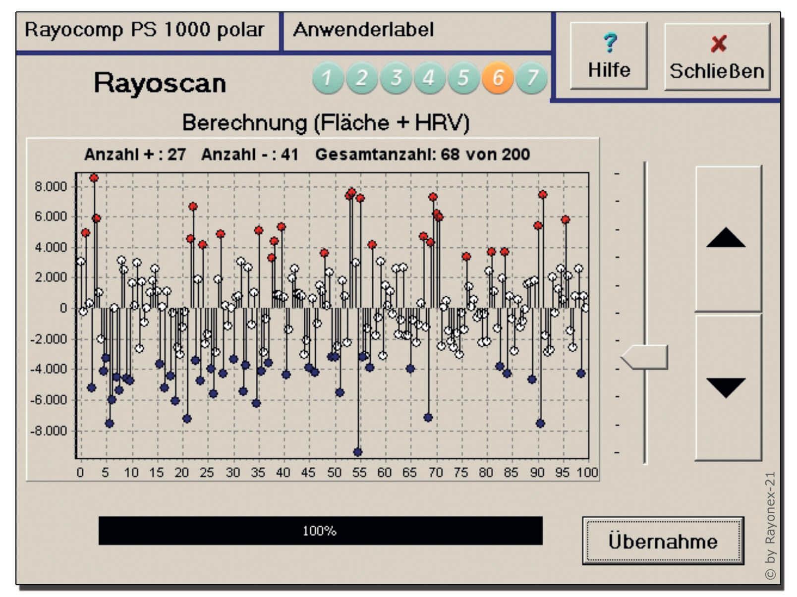 Konzentrationsschwäche mit Bioresonanz therapieren 19